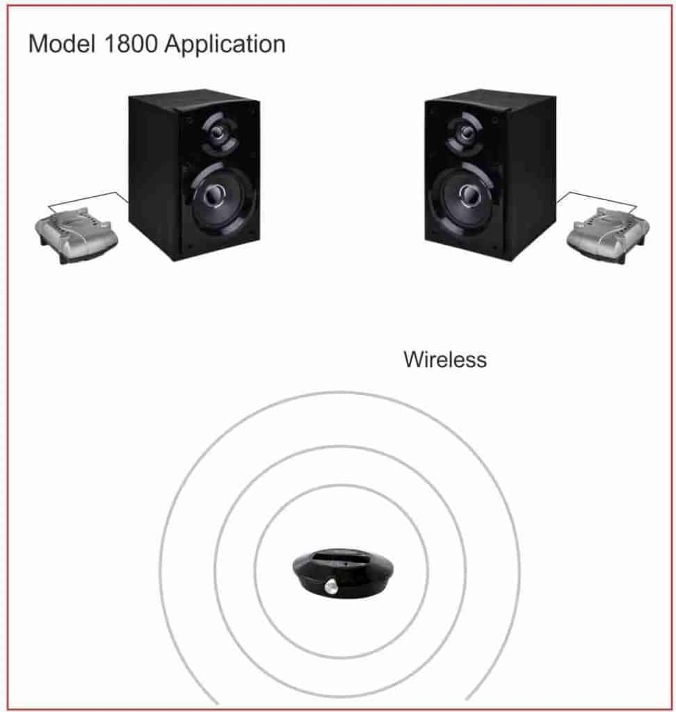 Amphony surround speakers wireless kit diagram