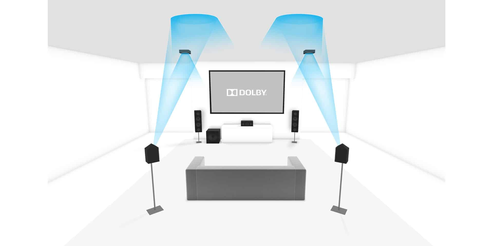 Dolby Atmos Height Up-firing Speakers for Home Theatre in Lounge Room